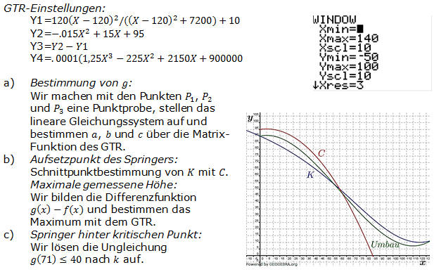 Abitur allg. bildendes Gymnasium Wahlteil Analysis 2006-11 Logik Bild 1/© by www.fit-in-mathe-online.de