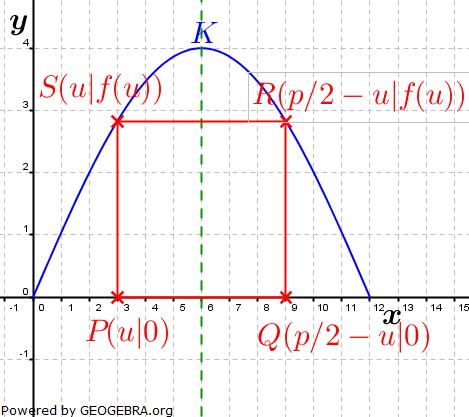 Abitur allg. bildendes Gymnasium Wahlteil Analysis 2006-12 Lösungs-Graphik 2/© by www.fit-in-mathe-online.de
