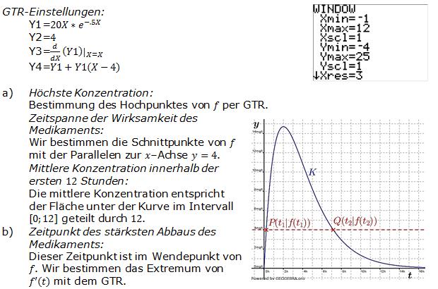 Abitur allg. bildendes Gymnasium Wahlteil Analysis 2006-22 Logik Bild 1/© by www.fit-in-mathe-online.de