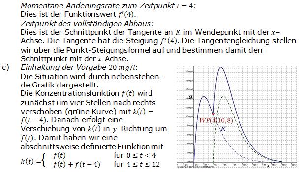 Abitur allg. bildendes Gymnasium Wahlteil Analysis 2006-22 Logik Bild 2/© by www.fit-in-mathe-online.de