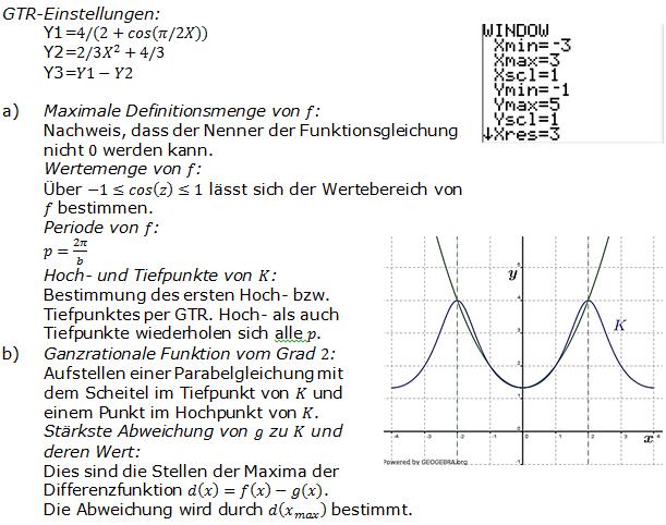 Abitur allg. bildendes Gymnasium Wahlteil Analysis 2007-21 Logik Bild 1/© by www.fit-in-mathe-online.de