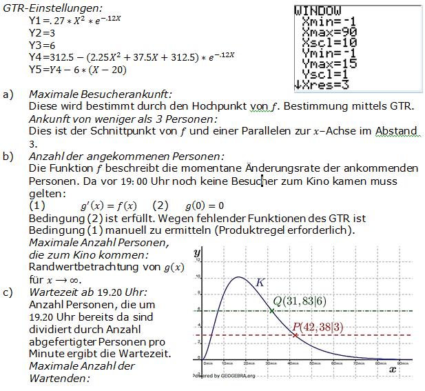 Abitur allg. bildendes Gymnasium Wahlteil Analysis 2007-22 Logik Bild 1/© by www.fit-in-mathe-online.de