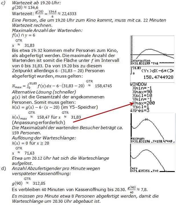 Abitur allg. bildendes Gymnasium Wahlteil Analysis 2007-22 Lösung Bild 5/© by www.fit-in-mathe-online.de