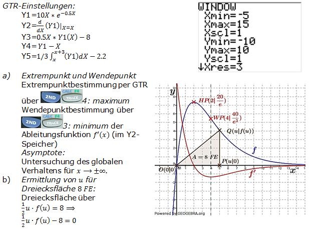 Abitur allg. bildendes Gymnasium Wahlteil Analysis 2014-11 Logik Bild 1/© by www.fit-in-mathe-online.de