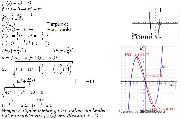 Abitur allg. bildendes Gymnasium Wahlteil Analysis 2014-12 Lösung Bild 1/© by www.fit-in-mathe-online.de