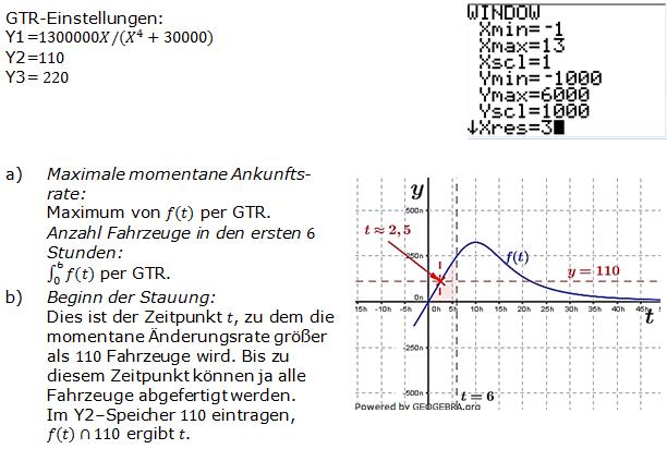 Abitur allg. bildendes Gymnasium Wahlteil Analysis 2014-12 Logik Bild 1/© by www.fit-in-mathe-online.de