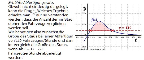 Abitur allg. bildendes Gymnasium Wahlteil Analysis 2014-12 Logik Bild 2/© by www.fit-in-mathe-online.de