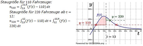 Abitur allg. bildendes Gymnasium Wahlteil Analysis 2014-12 Logik Bild 3/© by www.fit-in-mathe-online.de