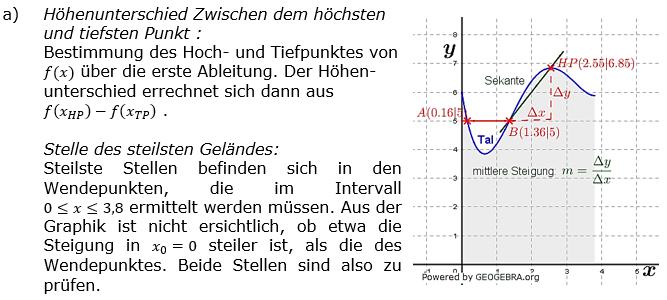 Abitur allg. bildendes Gymnasium Wahlteil Analysis 2018-11 Logik Bild 1/© by www.fit-in-mathe-online.de