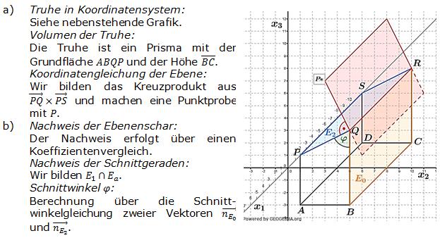 2011 analytische geometrie abitur wahlteil allg gymnasium. Black Bedroom Furniture Sets. Home Design Ideas