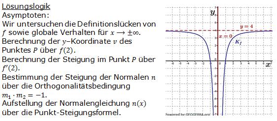 Lösung zur Abituraufgabe allg. bildendes Gymnasium Pflichtteilaufgaben 'Analysis' 2005 Bild 1/© by www.fit-in-mathe-online.de