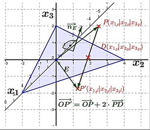 Lösungs-Graphik zur Abituraufgabe allg. bildendes Gymnasium Pflichtteilaufgaben 'Analytische Geometrie' 2005-3/© by www.fit-in-mathe-online.de