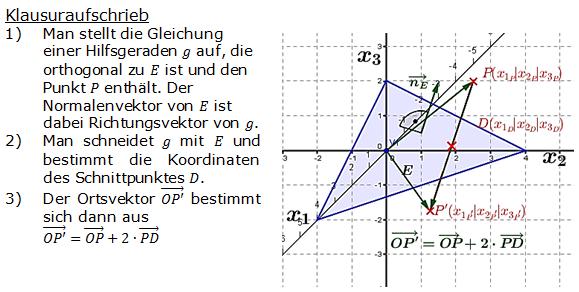Lösung zur Abituraufgabe allg. bildendes Gymnasium Pflichtteilaufgaben 'Analytische Geometrie' 2005-3 Bild 1/© by www.fit-in-mathe-online.de