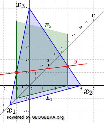 Lösungs-Graphik zur Abituraufgabe allg. bildendes Gymnasium Pflichtteilaufgaben 'Analytische Geometrie' 2006-2/© by www.fit-in-mathe-online.de