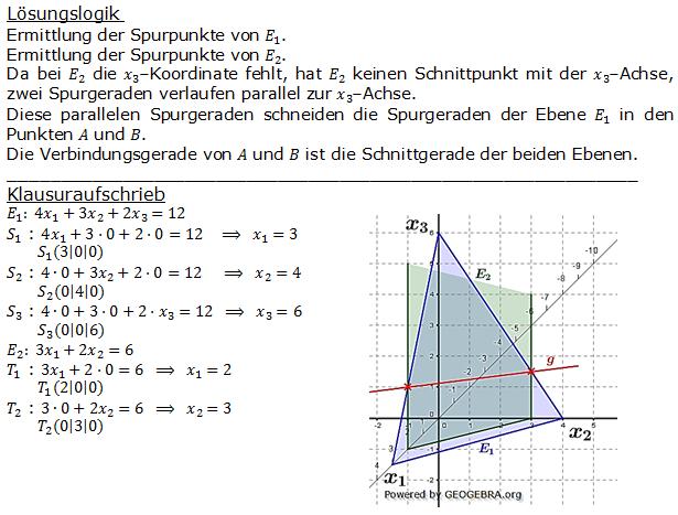 Lösung zur Abituraufgabe allg. bildendes Gymnasium Pflichtteilaufgaben 'Analytische Geometrie' 2006-2 Bild 1/© by www.fit-in-mathe-online.de