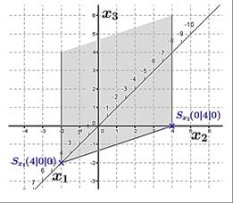 Lösungs-Graphik zur Abituraufgabe allg. bildendes Gymnasium Pflichtteilaufgaben Analytische Geometrie 2009-2/© by www.fit-in-mathe-online.de