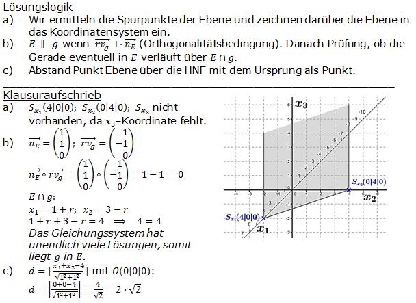 Lösung zur Abituraufgabe allg. bildendes Gymnasium Pflichtteilaufgaben 'Analytische Geometrie' 2009-2 Bild 1/© by www.fit-in-mathe-online.de