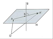 Lösungs-Graphik zur Abituraufgabe allg. bildendes Gymnasium Pflichtteilaufgaben Analytische Geometrie 2009-3/© by www.fit-in-mathe-online.de