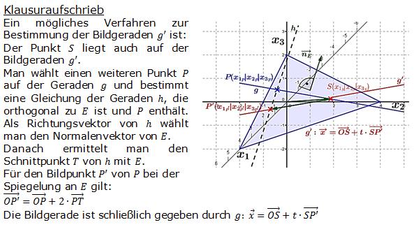 Lösung zur Abituraufgabe allg. bildendes Gymnasium Pflichtteilaufgaben 'Analytische Geometrie' 2010-3 Bild 1/© by www.fit-in-mathe-online.de