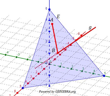 Lösungs-Graphik zur Abituraufgabe allg. bildendes Gymnasium Pflichtteilaufgaben Analytische Geometrie 2011-3/© by www.fit-in-mathe-online.de