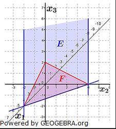Lösungs-Graphik zur Abituraufgabe allg. bildendes Gymnasium Pflichtteilaufgaben 'Analytische Geometrie' 2014-1 Graphik 1/© by www.fit-in-mathe-online.de