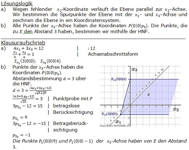 Lösung zur Abituraufgabe allg. bildendes Gymnasium Pflichtteilaufgaben 'Analytische Geometrie' 2015-7 Bild 1/© by www.fit-in-mathe-online.de