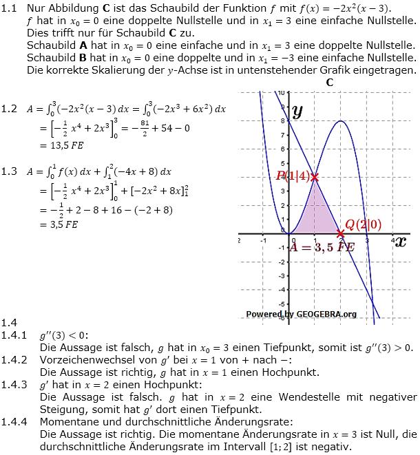 Abituraufgaben Analysis BG Teil 2 (mit Hilfsmitteln) Musteraufgaben ...
