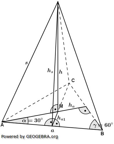 Berechnungsformeln von Volumen, Oberfläche, Mantel der Dreieckspyramide/© by www.fit-in-mathe-online.de