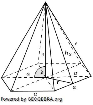 Berechnungsformeln von Volumen, Oberfläche, Mantel der Sechseck-Pyramide/© by www.fit-in-mathe-online.de