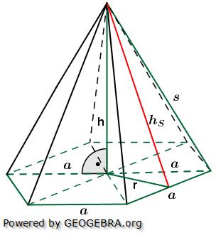 Berechnungsformeln der Seitenhöhe hs einer Sechseck-Pyramide/© by www.fit-in-mathe-online.de