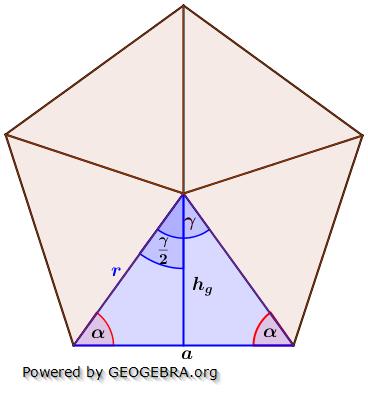 Berechnungsformeln der Größen eines regelmäßigen n-Ecks/© by www.fit-in-mathe-online.de
