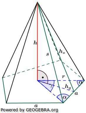 Berechnungsformeln der Höhe h einer n-Eck-Pyramide/© by www.fit-in-mathe-online.de