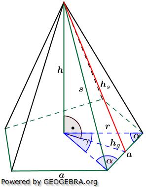 Berechnungsformeln der Seitenhöhe hs einer n-Eck-Pyramide/© by www.fit-in-mathe-online.de
