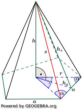 Berechnungsformeln der Seitenkante s einer n-Eck-Pyramide/© by www.fit-in-mathe-online.de