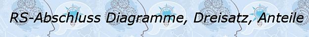 Realschulabschluss Klasse 10 Aufgabentyp Diagramme, Dreisatz, Anteile / © by Fit-in-Mathe-Online