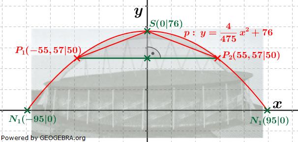 Realschulabschluss Gerade und Parabel Lösungs-Graphik W13W4b/© by www.fit-in-mathe-online.de