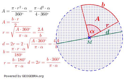 Berechnungsformeln des Kreisausschnitts/© by www.fit-in-mathe-online.de