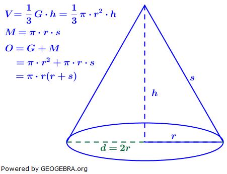 Alle Berechnungsformeln für den Kreiskegel/© by www.fit-in-mathe-online.de