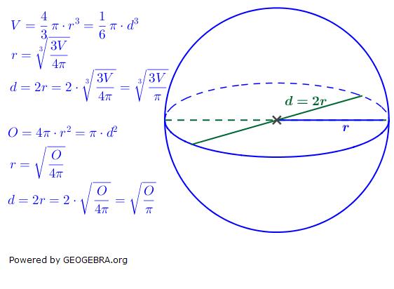 Alle Berechnungsformeln für die Kugel/© by www.fit-in-mathe-online.de