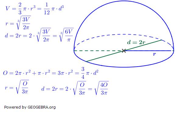 Alle Berechnungsformeln für die Halbkugel/© by www.fit-in-mathe-online.de