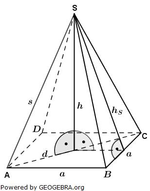 Berechnungsformeln Volumen, Oberfläche, Mantel der quadratischen Pyramide/© by www.fit-in-mathe-online.de