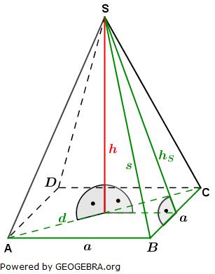 Berechnungsmethoden Höhe h der quadratischen Pyramide/© by www.fit-in-mathe-online.de