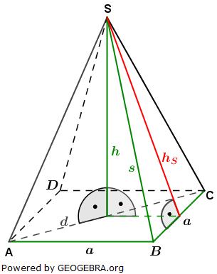 Berechnungsmethoden Seitenhöhe hs der quadratischen Pyramide/© by www.fit-in-mathe-online.de