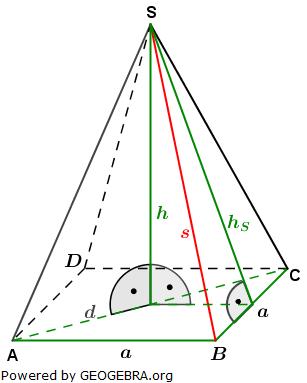 Berechnungsmethoden Kante s der quadratischen Pyramide/© by www.fit-in-mathe-online.de
