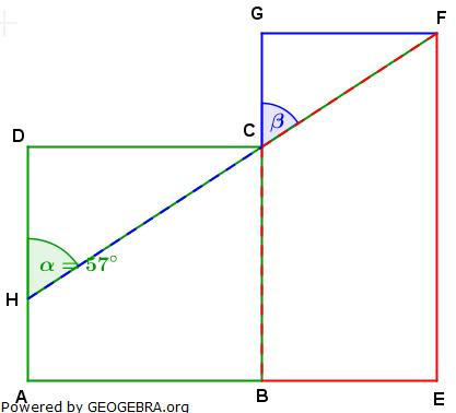 Realschulabschluss Trigonometrie Pflichtteil P22010 Lösungs-Graphik/© by www.fit-in-mathe-online.de