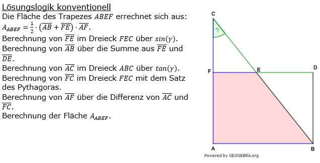 Realschulabschluss Trigonometrie Pflichtteil P22019 Lösung Bild 1/© by www.fit-in-mathe-online.de