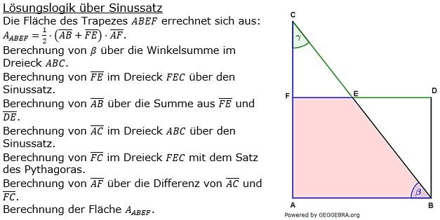 Realschulabschluss Trigonometrie Pflichtteil P22019 Lösung Sinussatz Bild 1/© by www.fit-in-mathe-online.de