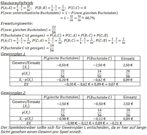Charmant Jahr 8 Mathematik Revision Arbeitsblatt Ideen - Super ...