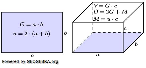 Fläche Rechteck; Oberfläche und Volumen Quader/© by www.fit-in-mathe-online.de