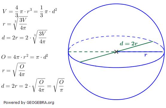 Radius, Oberfläche und Volumen der Kugel/© by www.fit-in-mathe-online.de